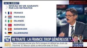 Espérez vous une bonne retraite en France ?