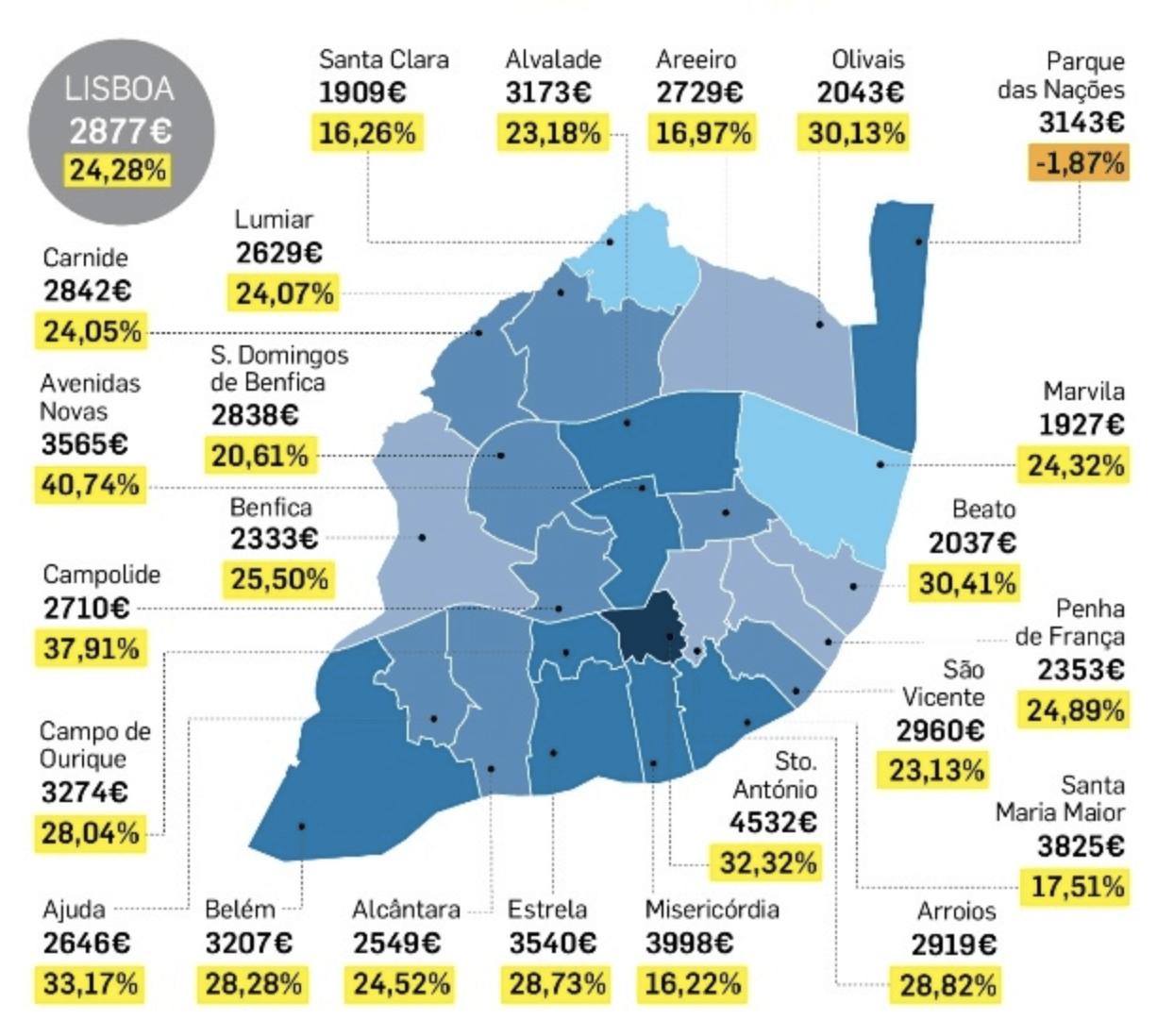 Carte des prix immo par quartier de Lisbonne